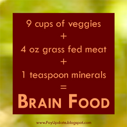 Brain Food 250